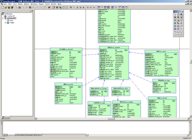 powerdesigner 支. 匿名 2008/09/14  5图片