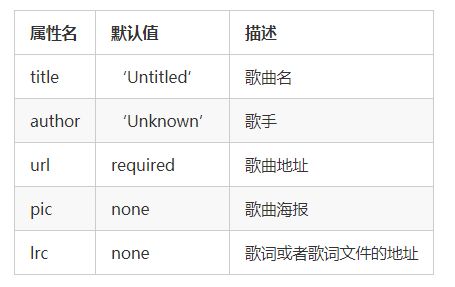 记录使用插件vue-pdf - lovemiao - OSCHINA