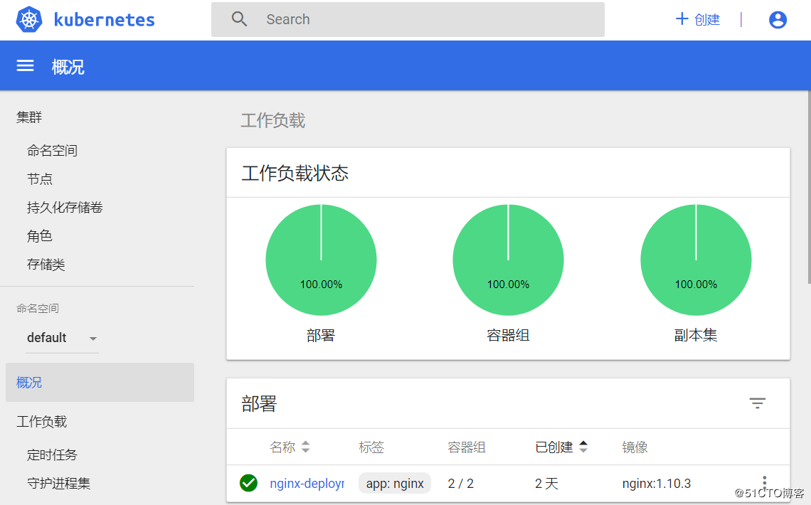 kubernetes-dashboard 安装及介绍- SugarLover - OSCHINA
