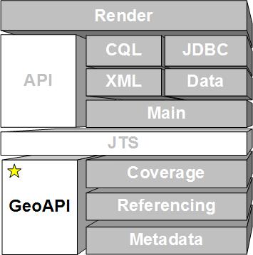Shapely地理空间几何对象库的安装与使用 - openthings的个人空间