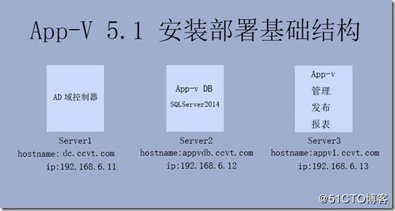 install4j 5 1 发布,安装程序制作工具- OSCHINA
