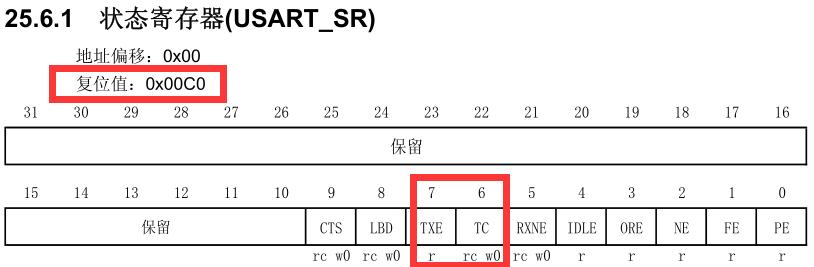 stm32 使用printf 串口输出配置- cicue的个人空间- OSCHINA